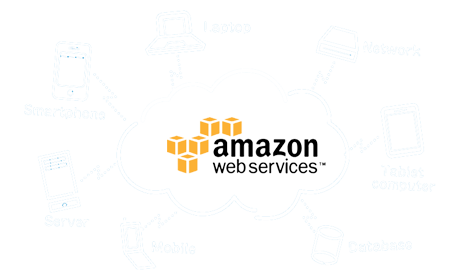 AWS Cloud Computing Services.